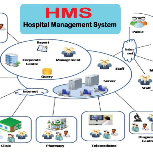 materials on hospital management system project Integrated hospital management system solutions for hospital management the project was started modules of ward management to ensure that the materials.