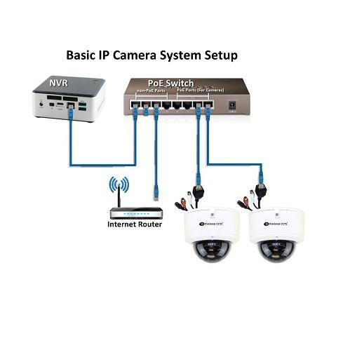CCTV-24-pcs-IP-Camera-Package-BD-Price2