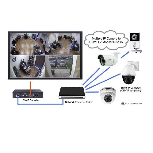 CCTV-24-pcs-IP-Camera-Package-BD-Price