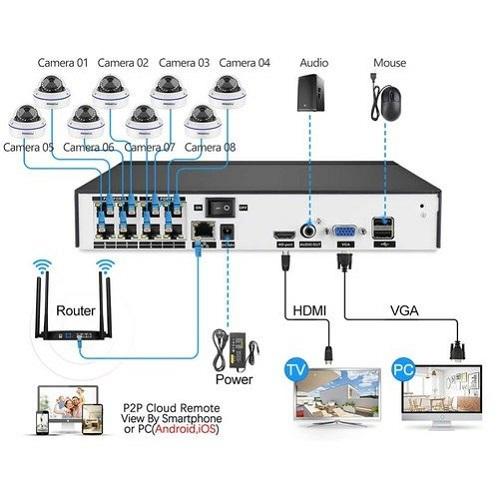 CCTV-24-pcs-IP-Camera-Package-BD-Price1