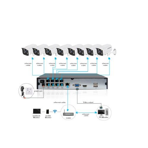 CCTV-26-pcs-IP-Camera-Package-BD-Price-in-Bangladesh