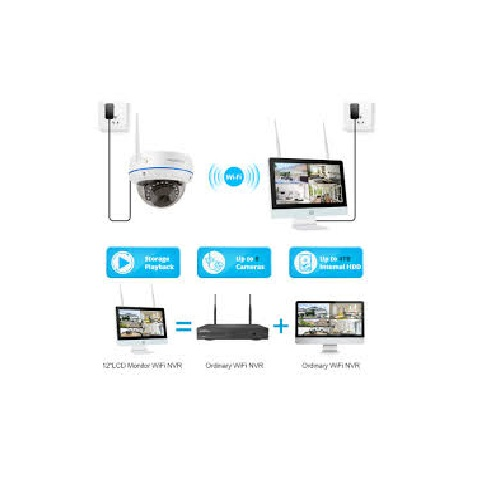 CCTV-30-pcs-IP-Camera-Package-Sale-and-Price1